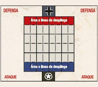Reglas Generales para Escenarios – 2GM Tactics