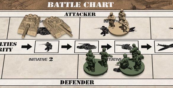 Guerra Fronteriza: El combate en detalle