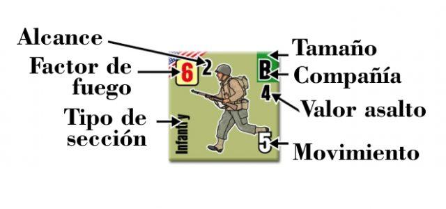 Normandy: Factor de fuego (FF) y ataque